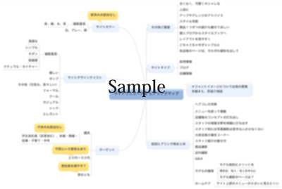 mapsample